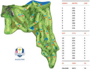 hazeltine-course-map